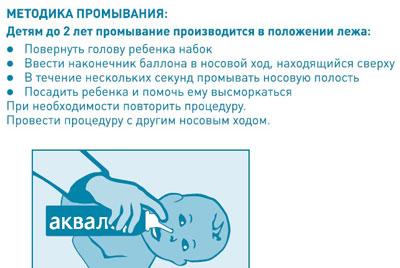 Как и чем промывать нос грудничку и новорождённому — пошаговая инструкция + отзывы