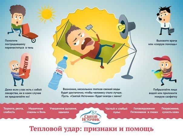 Тепловой удар: симптомы и первая помощь при тепловом ударе пострадавшему