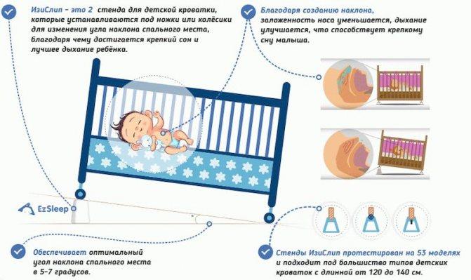 Как наладить сон у грудного ребенка