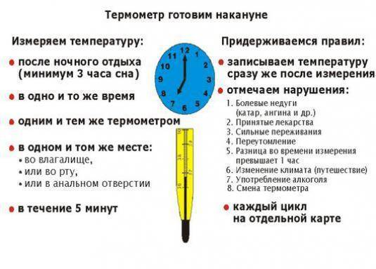 Как и сколько минут мерить температуру ртутным градусником ребенку