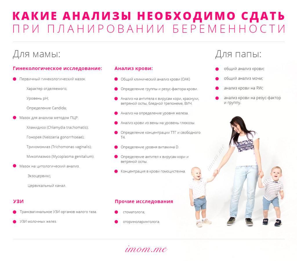 Какие анализы сдают в женской консультации при постановке на учёт по беременности?