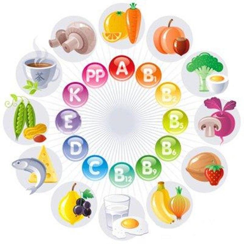 Меню на неделю для иммунитета. таблица разрешенных продуктов. | fok-zdorovie.ru