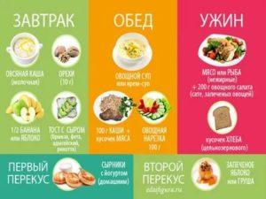 Что можно кушать при кормлении грудью в первый месяц: рацион питания и примерное меню