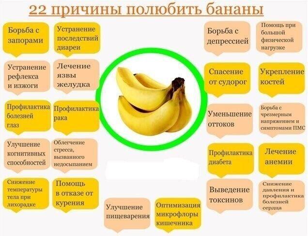 Можно ли кормящей маме кушать бананы в период ГВ