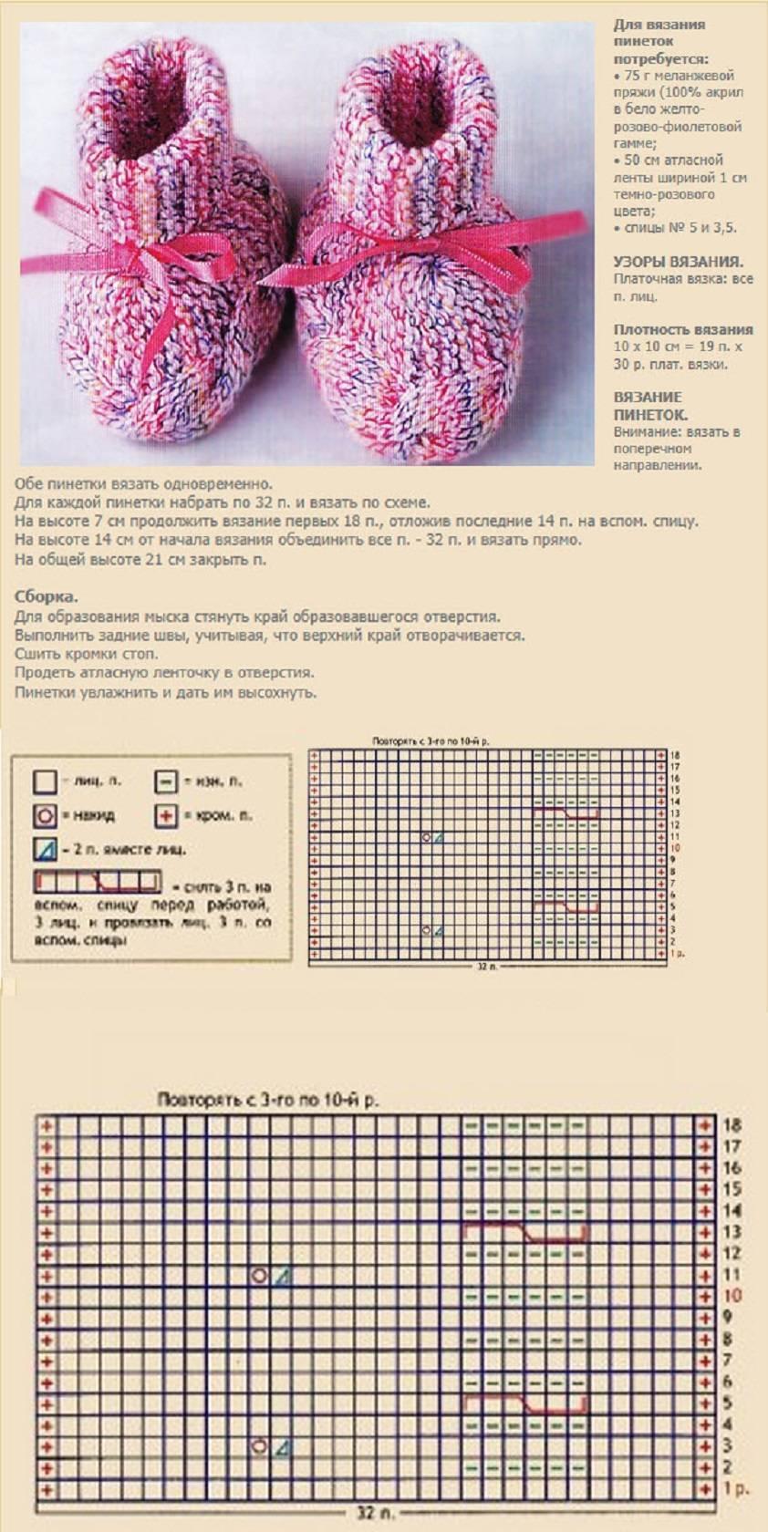 Подборка схем и описаний для вязания детских тапочек спицами