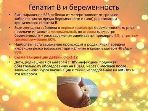 Герпес при беременности - лечение и последствия для ребенка