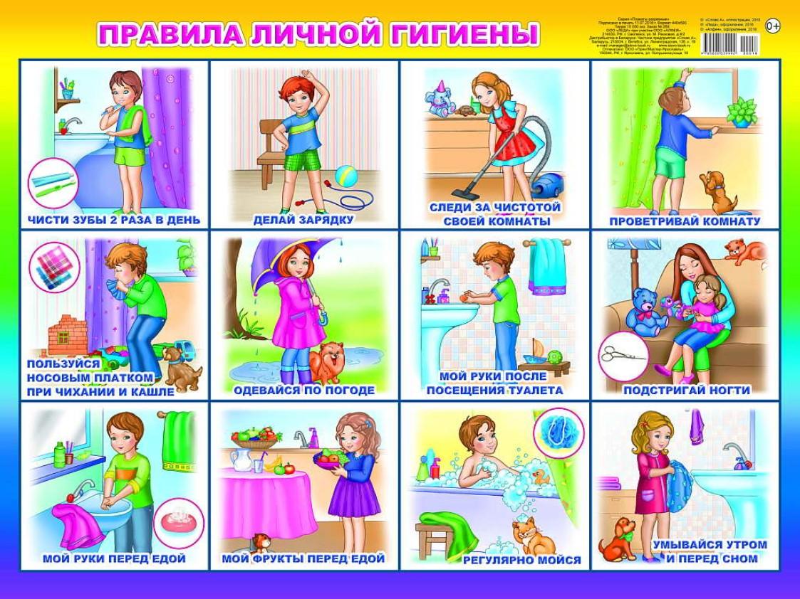 Личная гигиена школьника | 11 правил