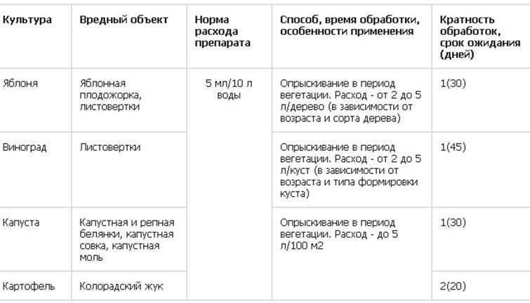 Согласие на обработку персональных данных. образец и бланк 2020 года