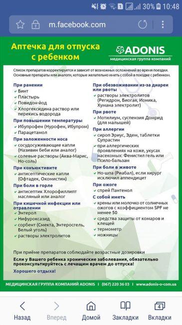 Полный состав детской аптечки