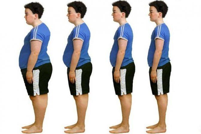 Ожирение у детей: своевременная диагностика и эффективные методы лечения