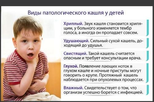 Кашель только во сне ребенку 3 года