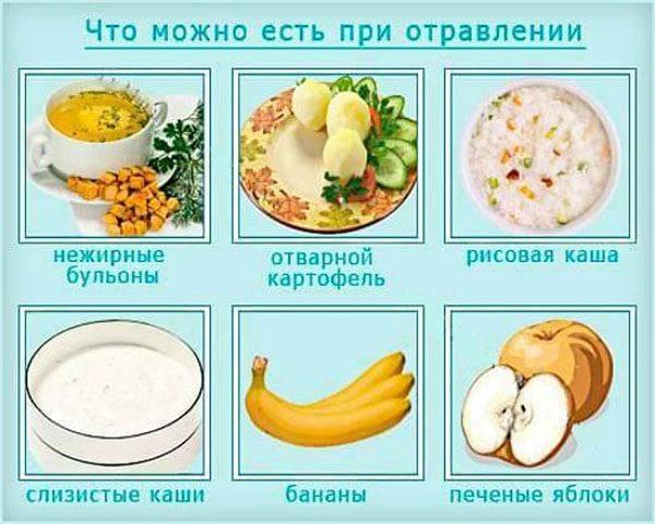 Диета после отравления   меню и рецепты диеты после пищевого отравления   компетентно о здоровье на ilive