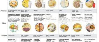 Овощи при грудном вскармливании: какие можно и в каком виде