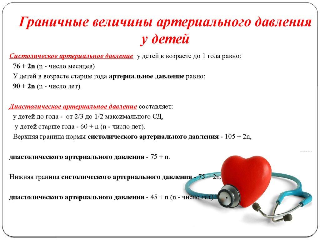Классификация - первичная артериальная гипертензия у детей и подростков - кабинет врача