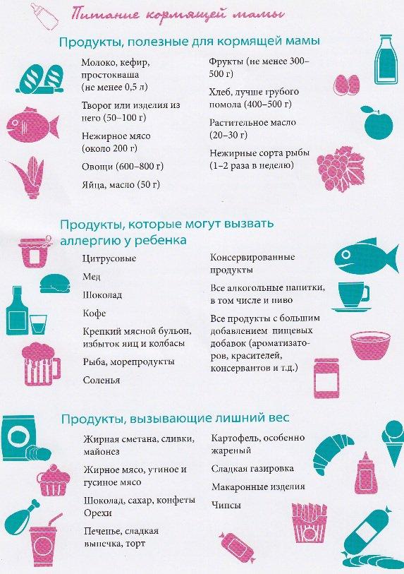 Что нужно ребенку в первые месяцы жизни - список необходимых вещей