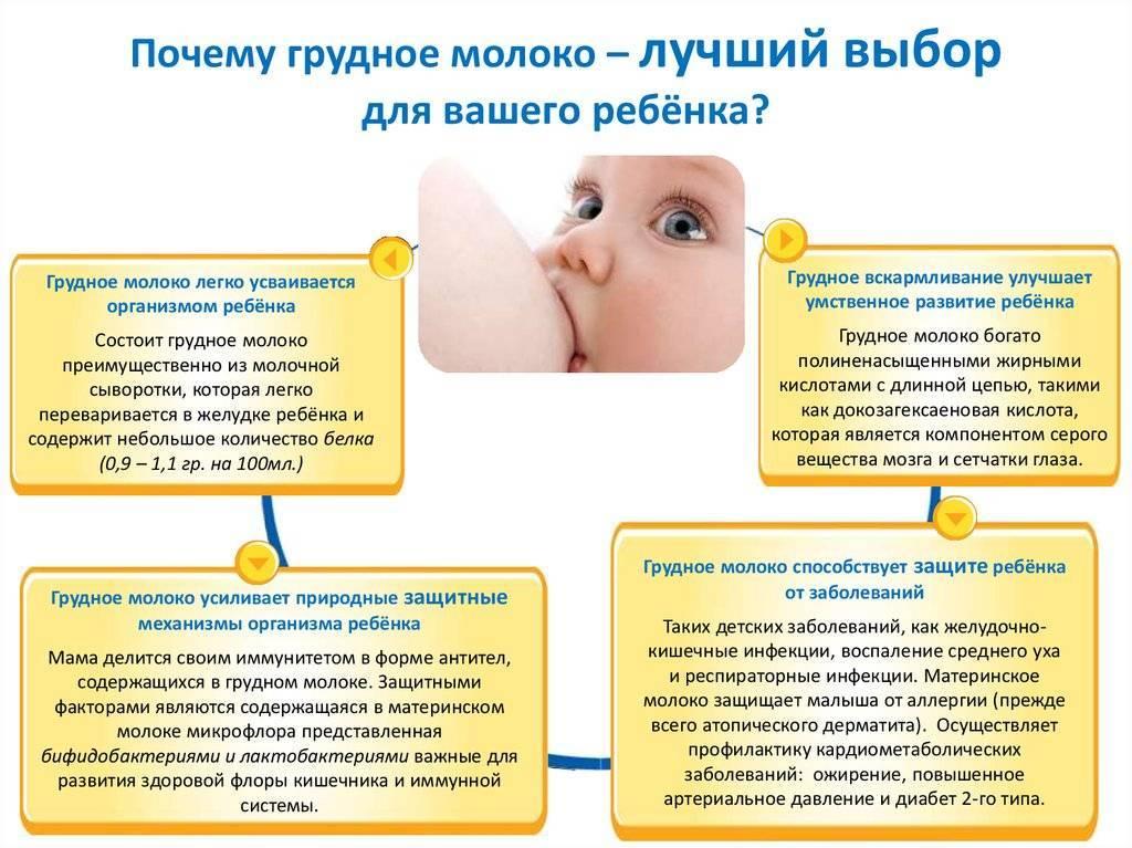 Ранний кариес у грудного ребенка