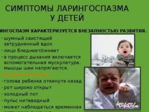 Ларингоспазм у детей и взрослых: причины, симптомы и лечение, неотложная помощь