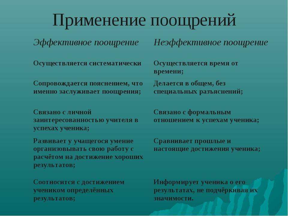 Поощрение как метод воспитания. читайте на портале ya-roditel.ru