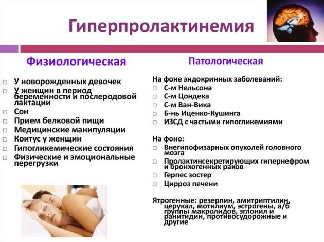 Менструация при гв: когда начинаются месячные после родов во время кормления грудью, а также рекомендации доктора комаровского