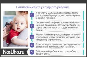 Отит у ребенка: лечение и симптомы острого воспаления уха у детей