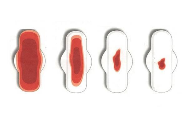 Как сделать чтобы месячные быстрее закончились, остановить кровотечение?