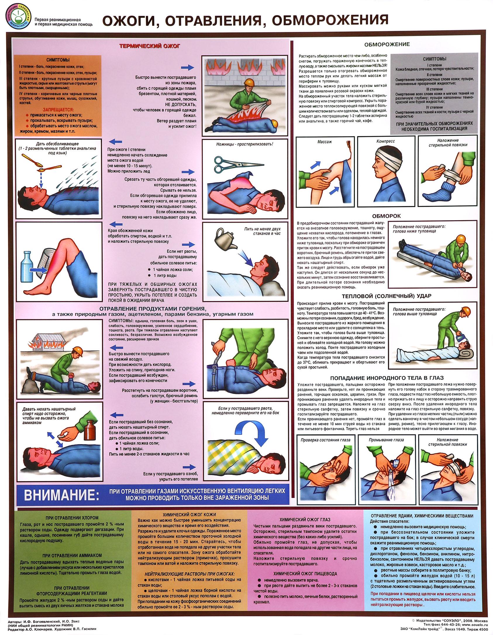 Первая помощь при ранениях: общие правила, виды ран, осложнения
