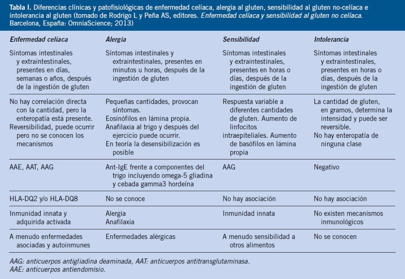 Диета при лямблиозе у взрослых - меню и организация питания при лечении