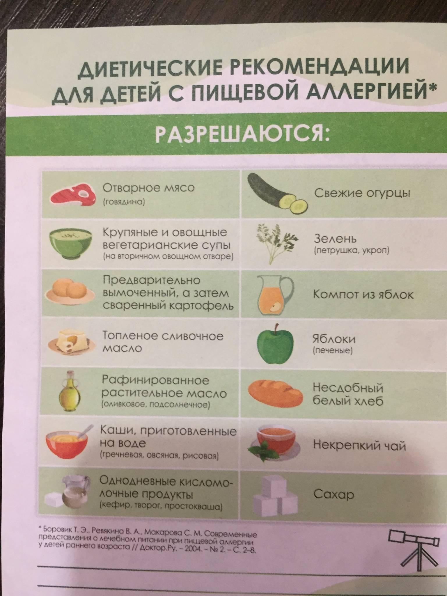 Гипоаллергенная диета для детей: продукты, меню на неделю, рецепты