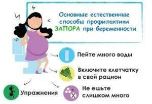 Запор на 38 неделе беременности