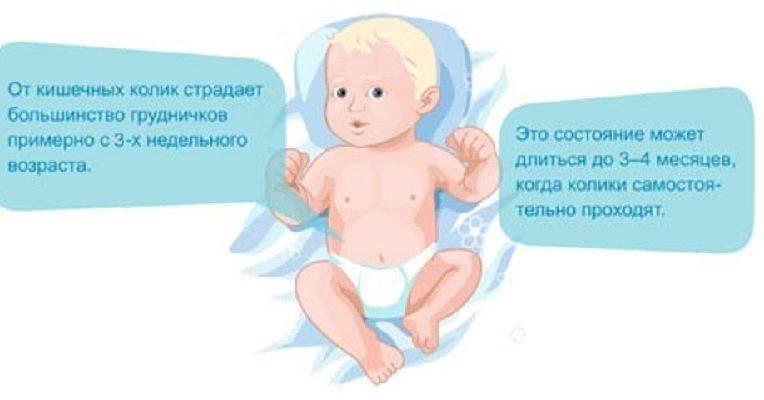 Что делать при коликах и газиках у новорожденного, как ему помочь: симптомы и лечение в домашних условиях