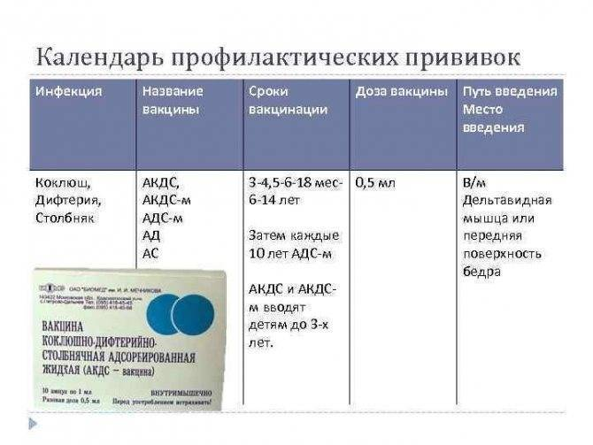 Особенности прививки от гепатита А для детей: схема вакцинации, возможные побочные эффекты, противопоказания