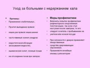 Причины и методы лечения недержания кала у детей