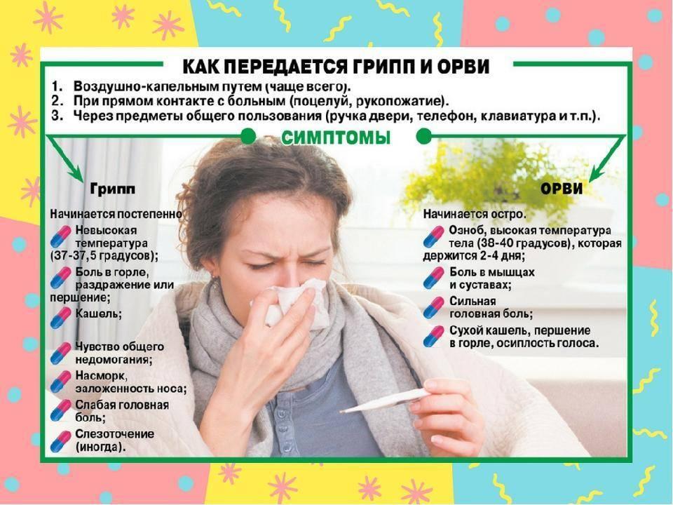 Хрипы в горле и принципы их лечения