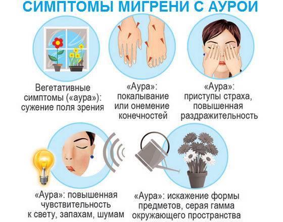 Мигрень у детей: причины, разновидности, методы симптоматического лечения