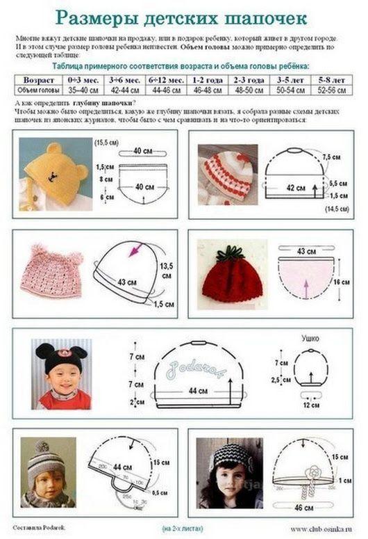 Размер одежды для детей по возрасту: таблица россия и сша