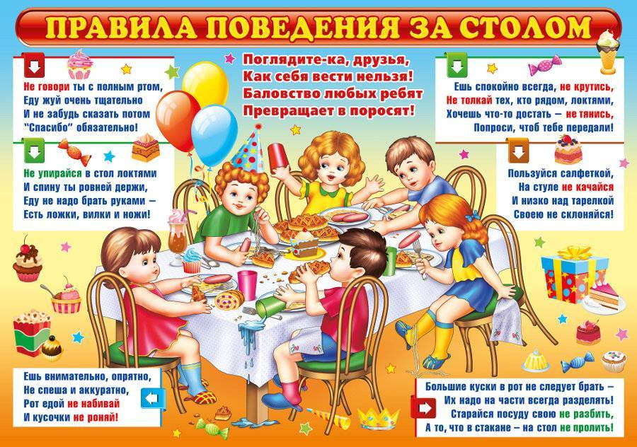 Правила этикета за столом и приема пищи: кратко