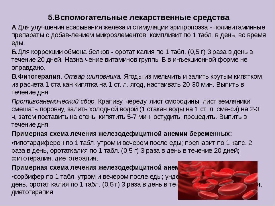 Препараты железа для лечения анемии у детей до года