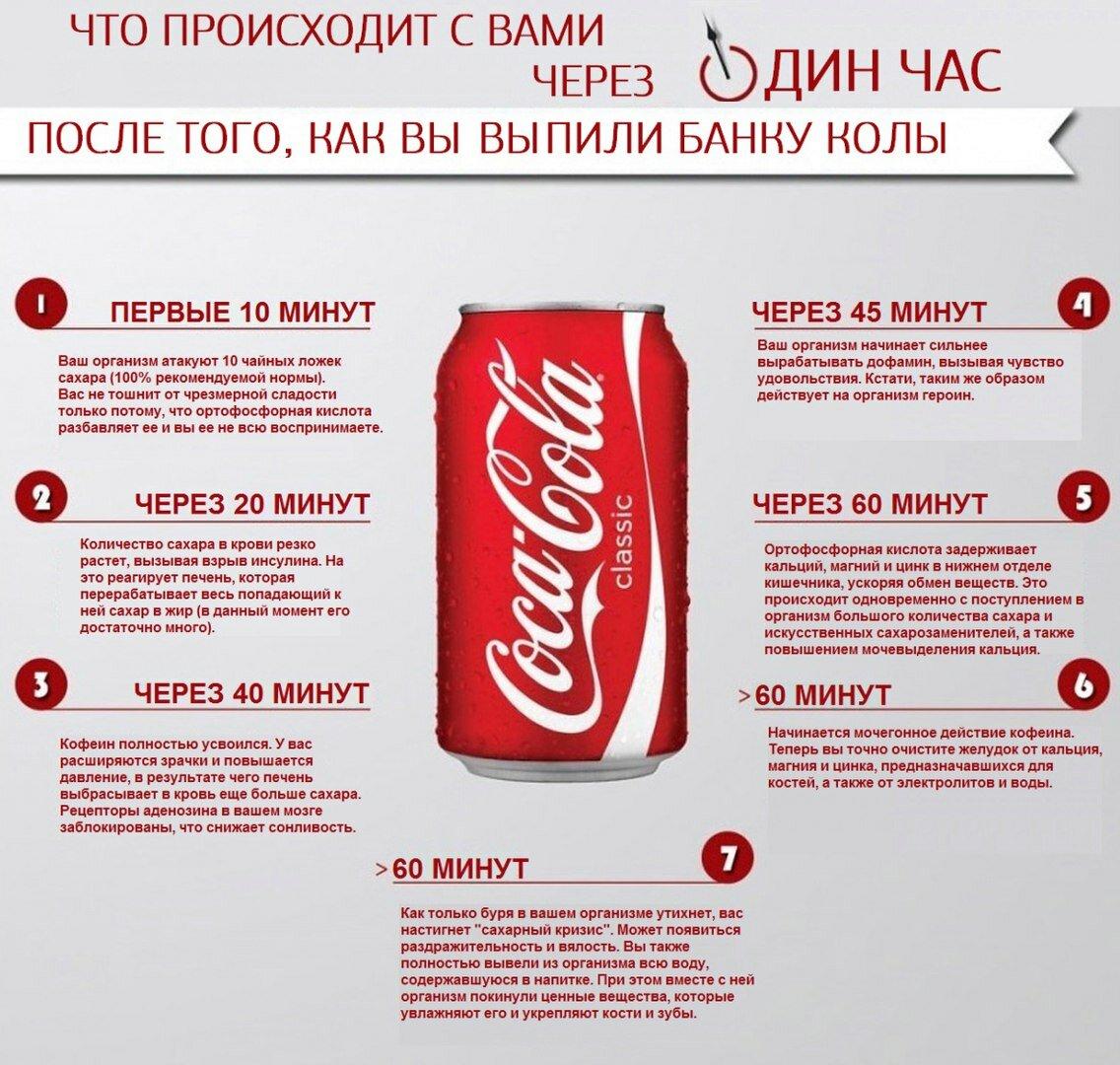 Можно ли давать кока-колу ребенку? неоправданные риски