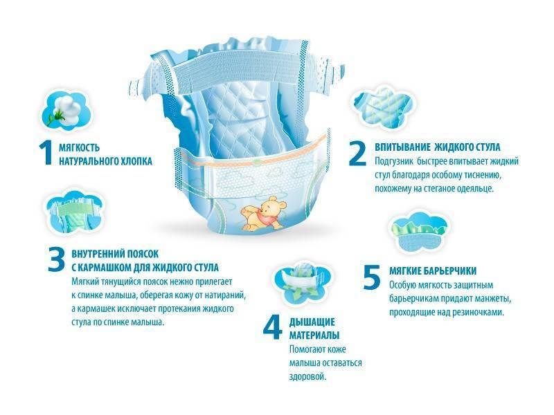 Одноразовые подгузники для новорожденных: основные правила выбора и использования
