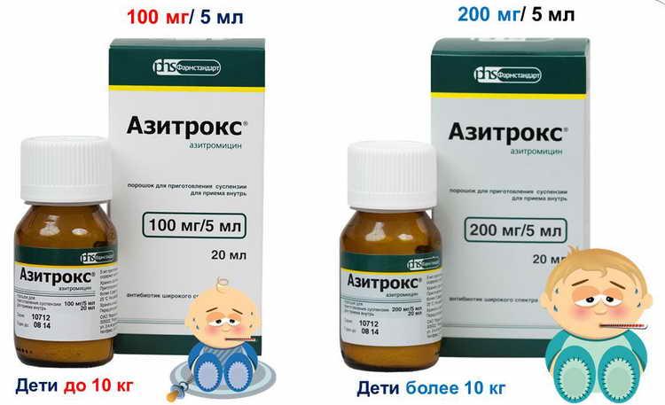 Азитромицин для детей: инструкция по применению, сузпензия 205 мг | prof-medstail.ru