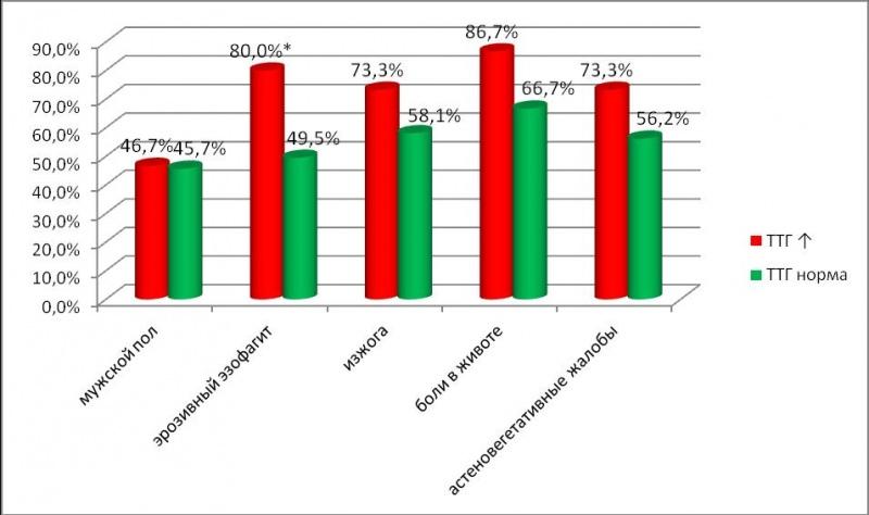 Гипотрофия у детей: степени, причины и симптомы заболевания, современное лечение и профилактика