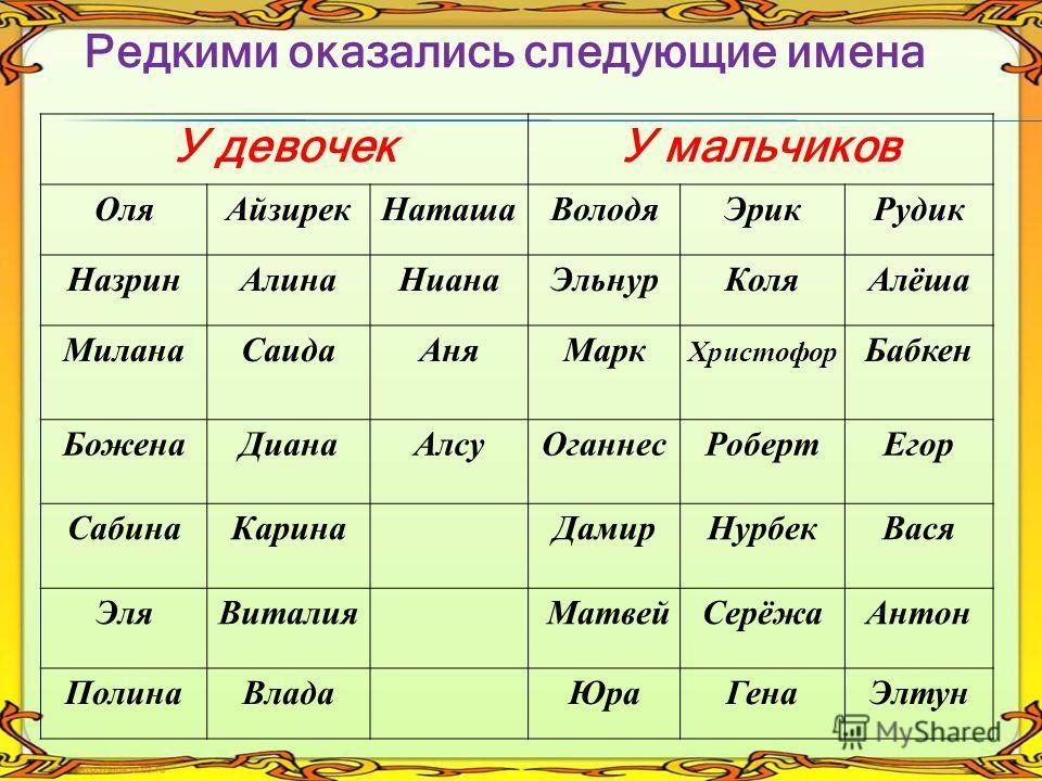 Имена для мальчиков (редкие и красивые)