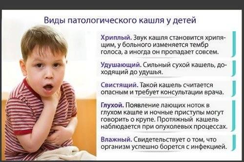 Как и чем лечить сильный лающий кашель у ребенка без температуры: ингаляции