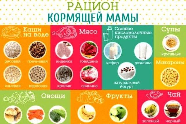 Можно ли кормящей маме клубнику?