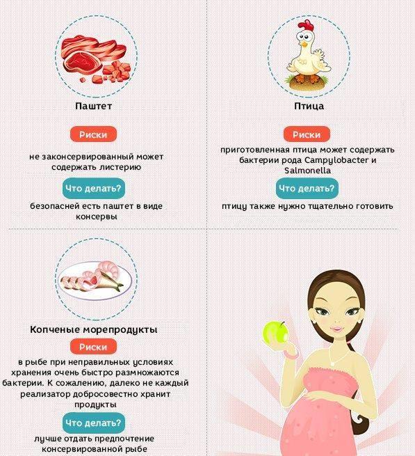 Что нельзя беременным на ранних сроках