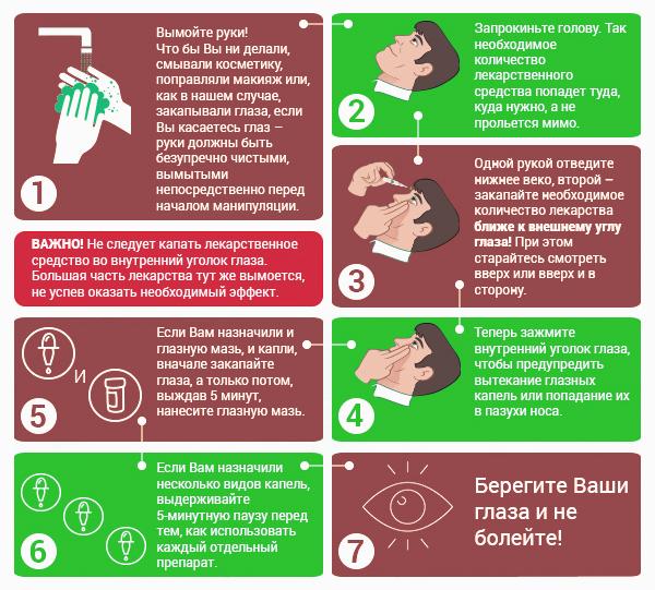 Алгоритм закапывания капель новорождённому в глаза и 10 важных правил от офтальмолога