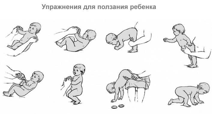 Учим малыша переворачиваться с живота на спину, со спины на живот