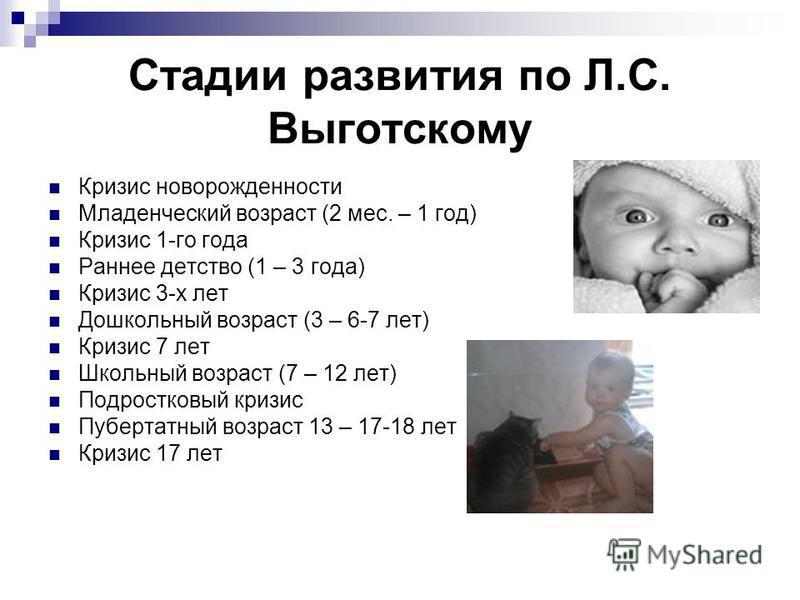 Кризис 3 лет у ребенка: психология, признаки