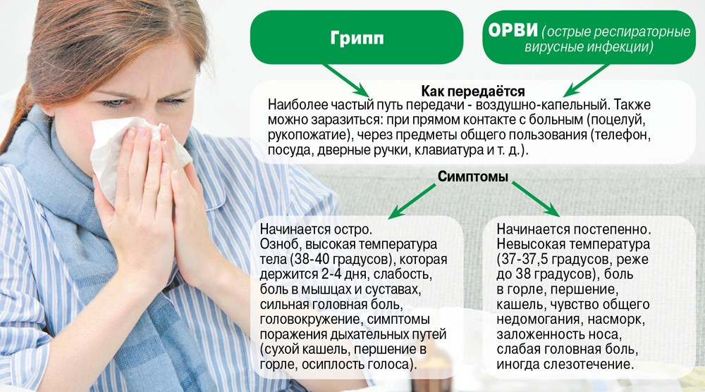 Почему болят глаза и слезятся у детей