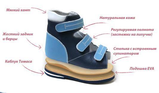5 правил выбора обуви для новорожденного – правильное определение размера по таблице